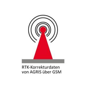 RTK Korrekturdaten Jahresmiete