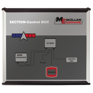 SECTION-Control Box, Teilbreitenschaltung zum Nachrüsten